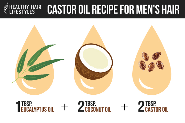 Castor oil recipe for men