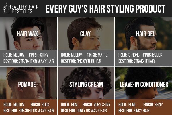 Every Guy's Hair Styling Product