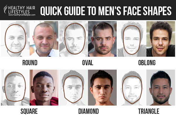 Quick Guide to Men's Face Shapes